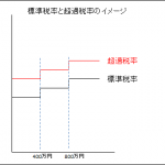 2015.06.25_2